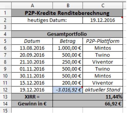 P2P-Kredite Renditeberechnung mit Excel