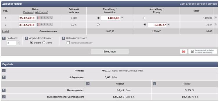 Renditeberechnung P2P-Kredite Sekundärmarkt