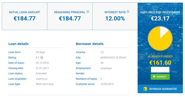 ViaInvest P2P-Kredit Beispiel