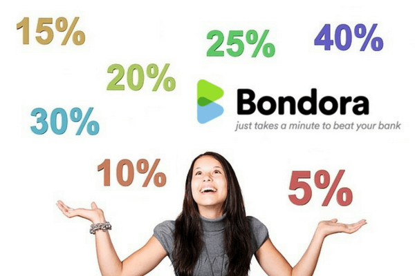 Bondora P2P-Kredite Preisfindung