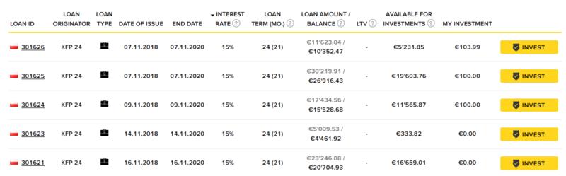 Viventor P2P Kreditangebot Update